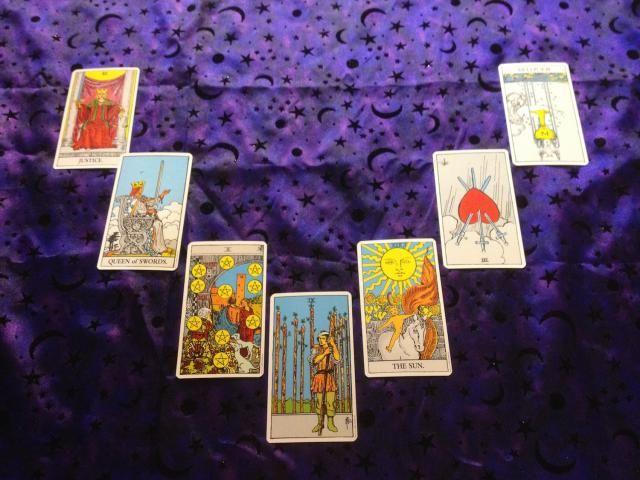 カードの占星術